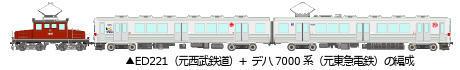 ED221+デハ7000形(編成イメージ)