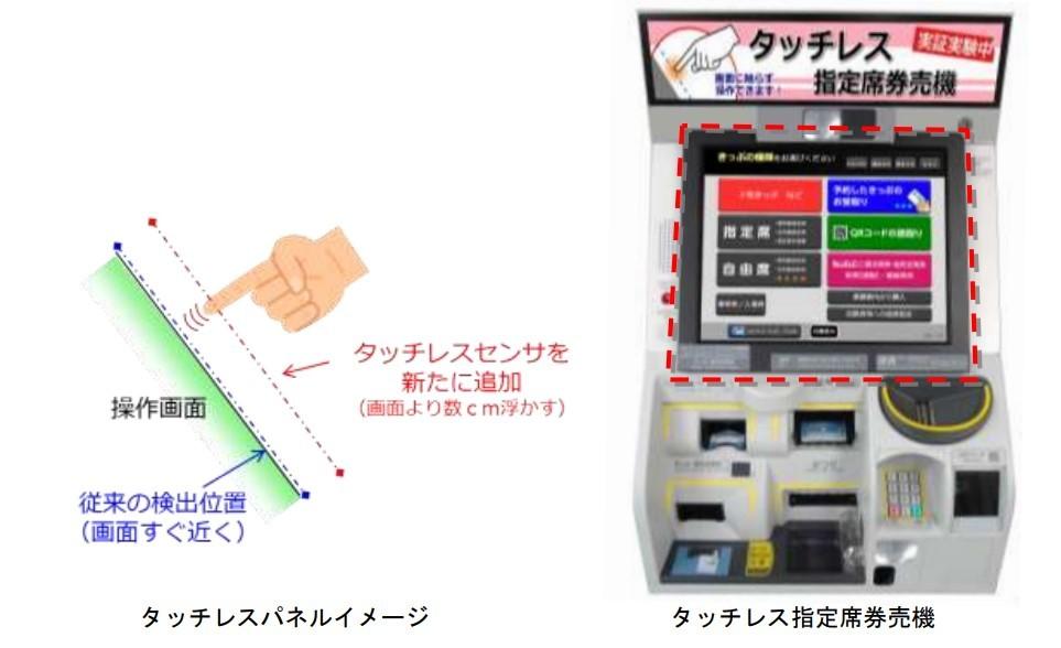 タッチレス券売機実証実験(イメージ)