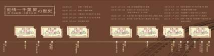船橋~千葉間100周年記念乗車券(イメージ)