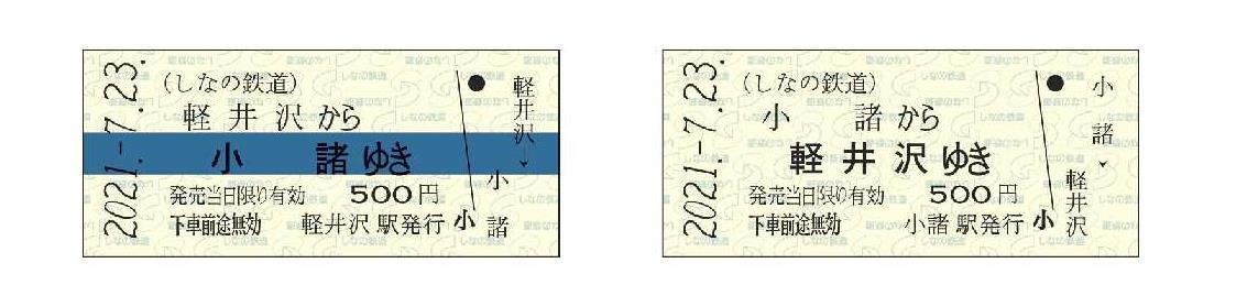 硬券乗車券(イメージ)