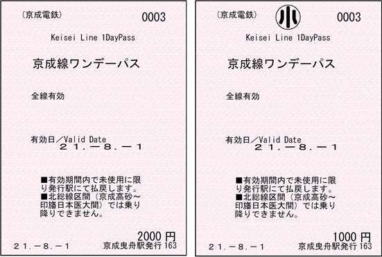 京成線ワンデーパス(イメージ)