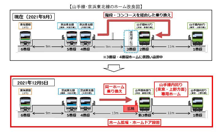 品川駅ホーム改良図