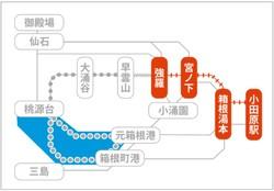 小田急・箱根登山鉄道 デジタルのんびりきっぷ 発売