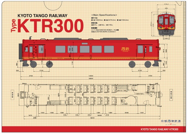 KTR300系クリアファイル(イメージ)