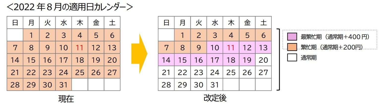 2022年8月の適用日カレンダー