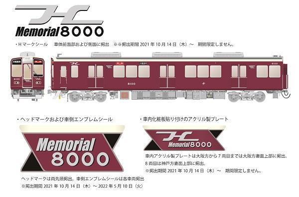 Memorial8000装飾列車(イメージ)