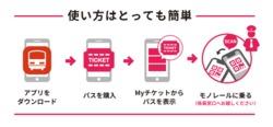大阪モノレール モバイル版1日乗車券 発売