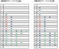 2017.10前後常磐線東京.png