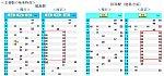 jrs_mugiline_timetable