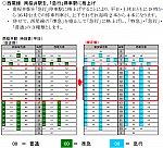 2019.3.9 南桜井を急行停車駅にかくあげ 1140-1040