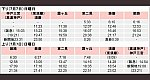 /stat.ameba.jp/user_images/20190707/07/pe7/f9/5a/j/o1080057914494030000.jpg