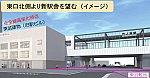 東口北側より新駅舎を望む(イメージ),アンケート時点
