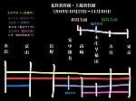 C55E9951-12B6-459F-A19D-1FF8327C30F2