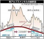 /livedoor.blogimg.jp/hayabusa1476/imgs/4/a/4a4e6b3f.jpg