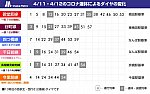 /osaka-subway.com/wp-content/uploads/2020/04/無題-1024x646.jpg
