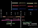 7911CBC3-F31F-4463-A7FA-5E4A0388538E