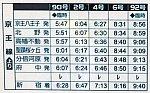 1136-3 京王ライナー運休・増発の告知 北野 2.5.31.jpg