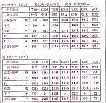 /stat.ameba.jp/user_images/20200622/15/96-yamashina/cc/91/j/o0774075414778041200.jpg