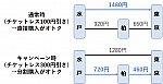 f:id:shu657014:20200628224309p:plain