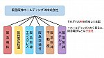 /train-littlelibrary.com/wp-content/uploads/2020/11/スライド1-7-1024x576.jpg