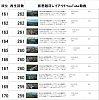 仮想越河駅レイアウト動画161-170