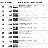 仮想越河駅レイアウト動画81-90