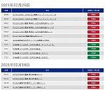 /stat.ameba.jp/user_images/20210223/00/kami-kitami/c0/52/j/o1001086314900545552.jpg