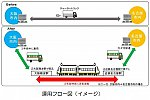 /livedoor.blogimg.jp/hayabusa1476/imgs/e/3/e3d8edb9.png