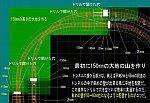 季刊エヌVoL18Ns工房レイアウトNO1図面最初13トンネル9