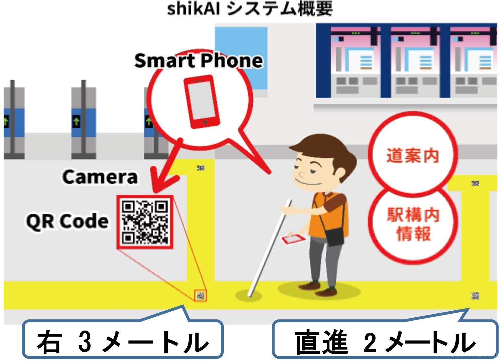 shikAIのシステム概要(東京メトロ提供)