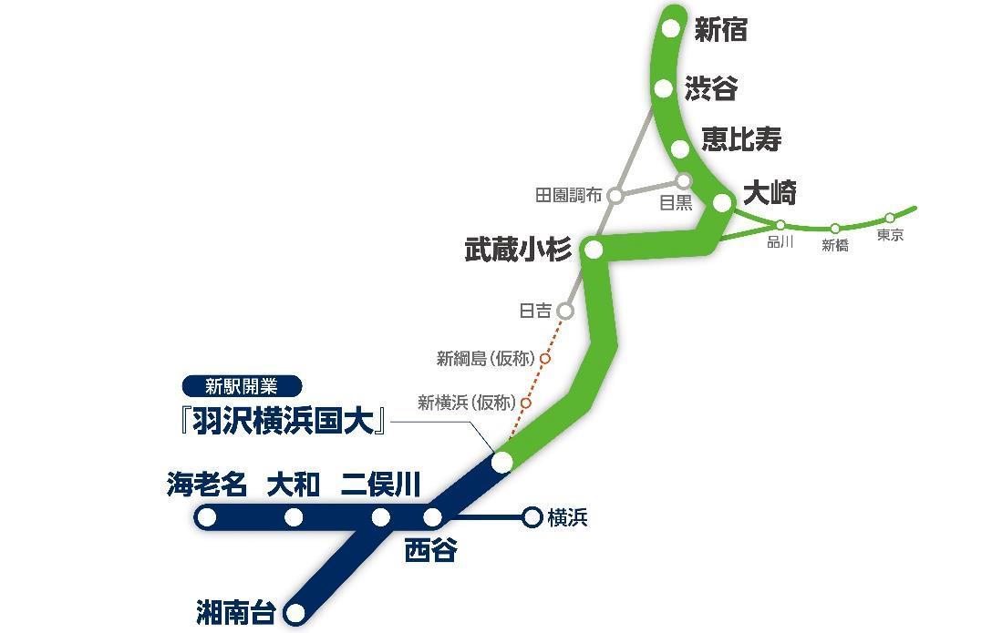 大宮駅から恵比寿駅