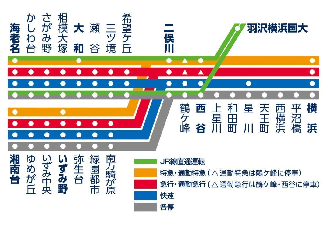 ダイヤ改正後の相鉄線路線図(画像提供:相模鉄道)