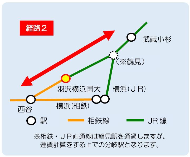 直通線経由の定期券で横浜駅経由の経路に乗車する場合、鶴見~横浜間と横浜~西谷間の精算が必要です(画像提供:相模鉄道)