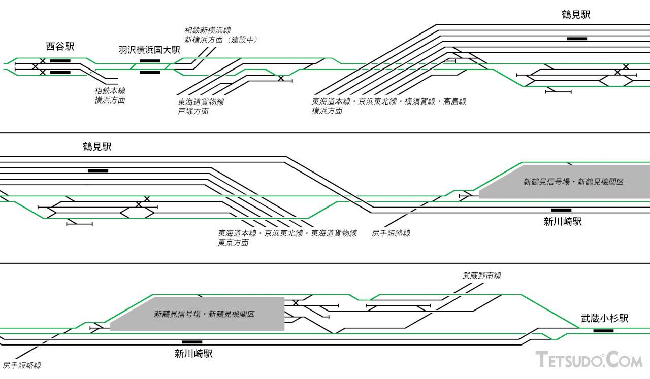 相鉄・JR直通線 西谷~武蔵小杉間の配線図。保守用車用の渡り線や、京浜東北線鶴見駅の引き上げ線などは省略しています