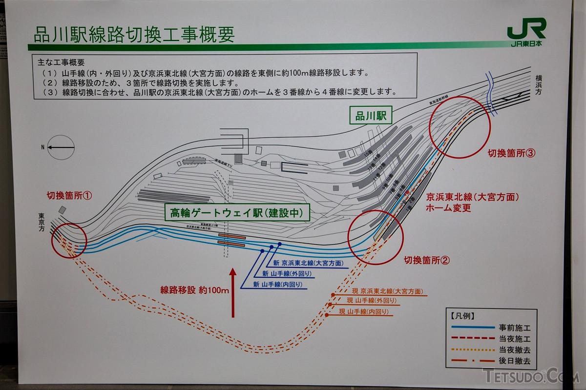 品川駅線路切換工事概要図。品川駅の前後2か所と、田町駅寄りの1か所で線路の切り換えが行われました