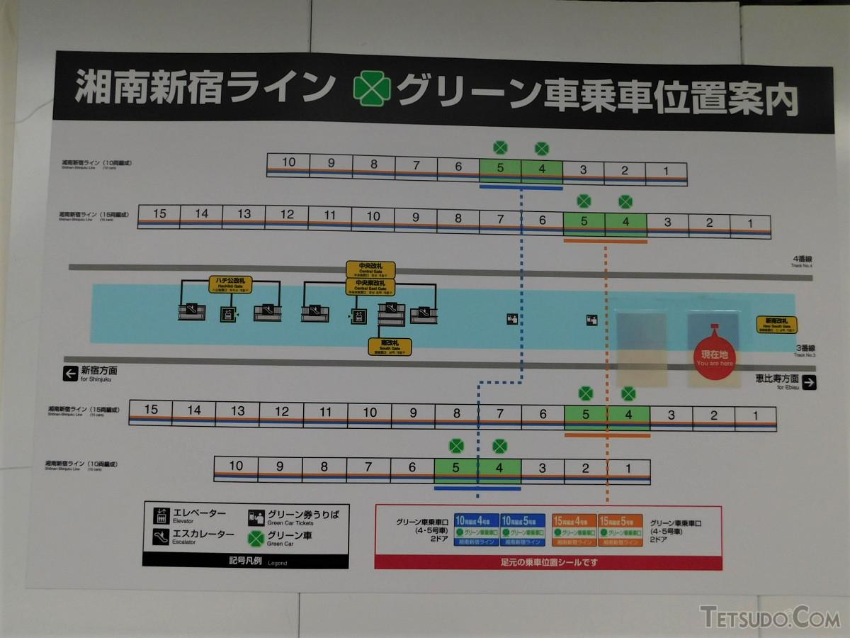 新ホームでの湘南新宿ラインの乗車位置案内。10両と15両で停車位置が変わります。グリーン車利用時は特に注意を要します