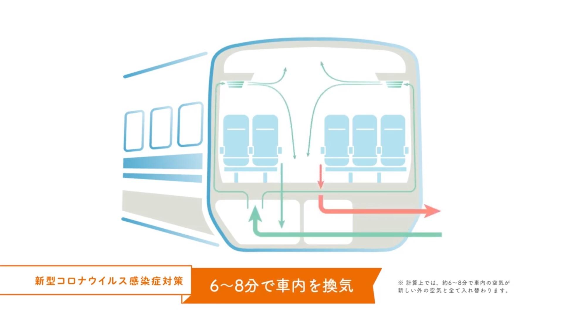 窓が開かない新幹線でも、車内の空気は6~8分で新鮮なものに(画像:JR東海)