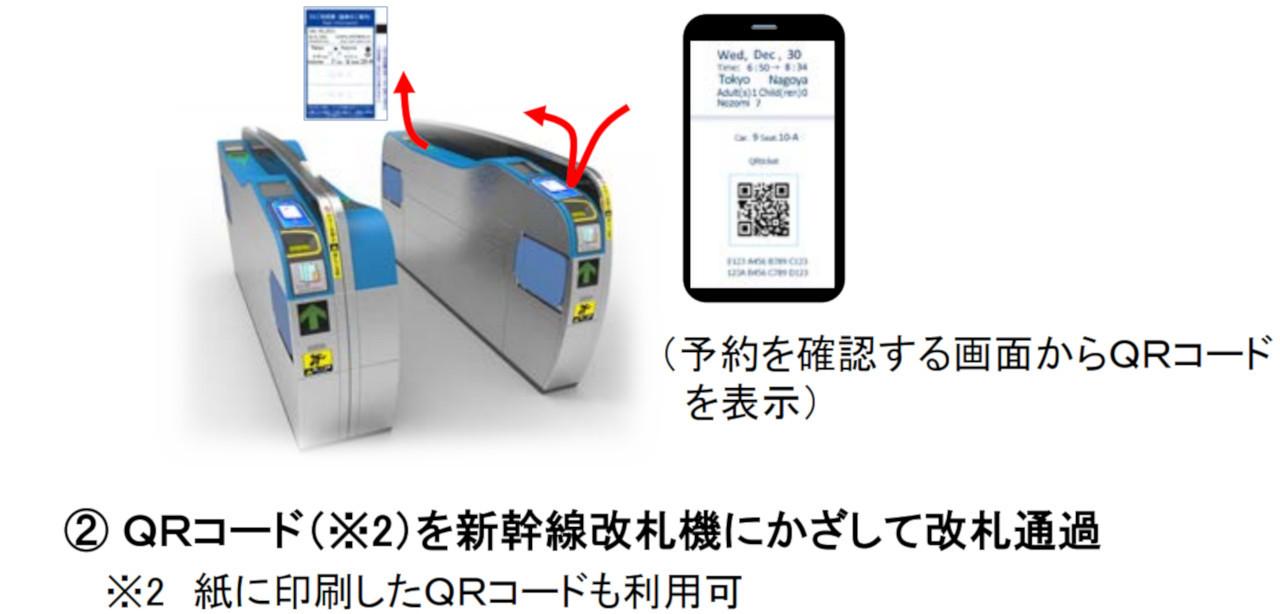 JR東海が2021年春に訪日外国人向けサービスとして導入する予定の、QRコードによるチケットレス乗車サービス(画像:JR東海)