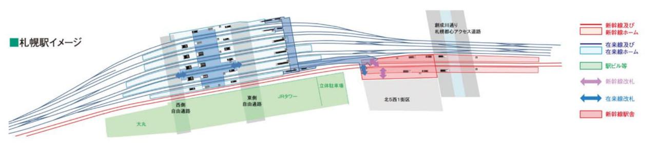 札幌駅の設置イメージ(画像:JR北海道)