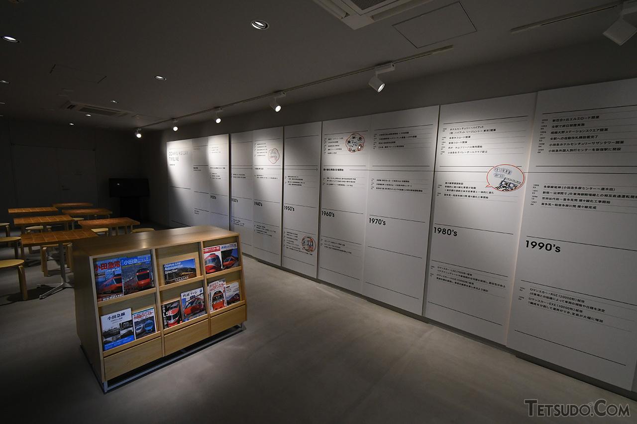 小田急の年表の展示