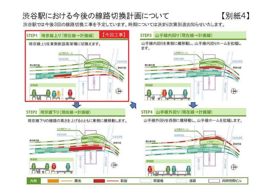 渋谷駅における今後の線路切換計画について(JR東日本プレスリリースより)