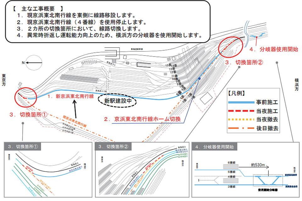 6月17日、京浜東北線品川駅 線路切換工事概要(JR東日本プレスリリースより)