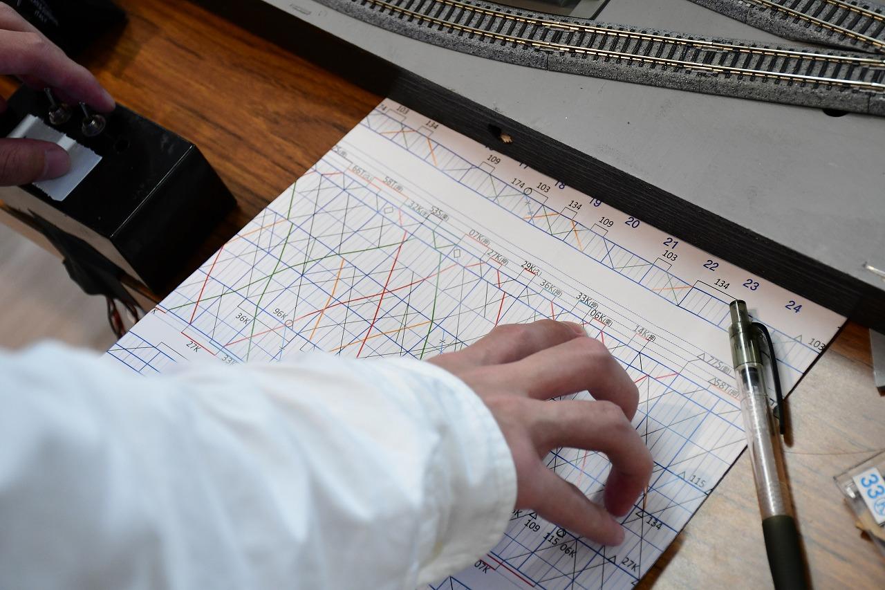 ダイヤグラムを見ながら指示を飛ばす指令。現実の鉄道と同様、ダイヤを守るために重要なセクションです