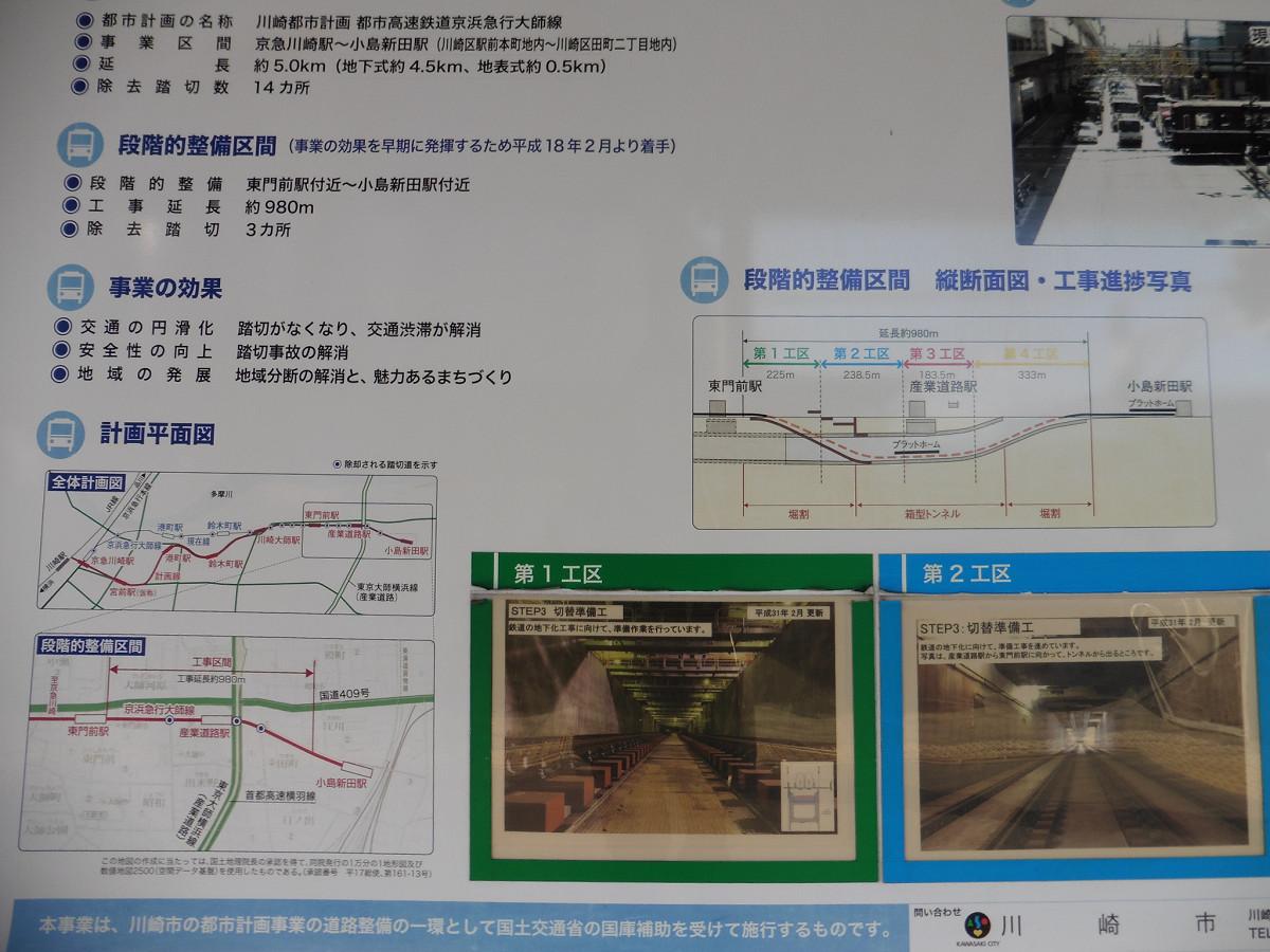 産業道路駅(地上ホーム)に掲出されていた案内ボード(抜粋)。事業や工事の概要のほか、施工順序や進捗状況の紹介もありました。