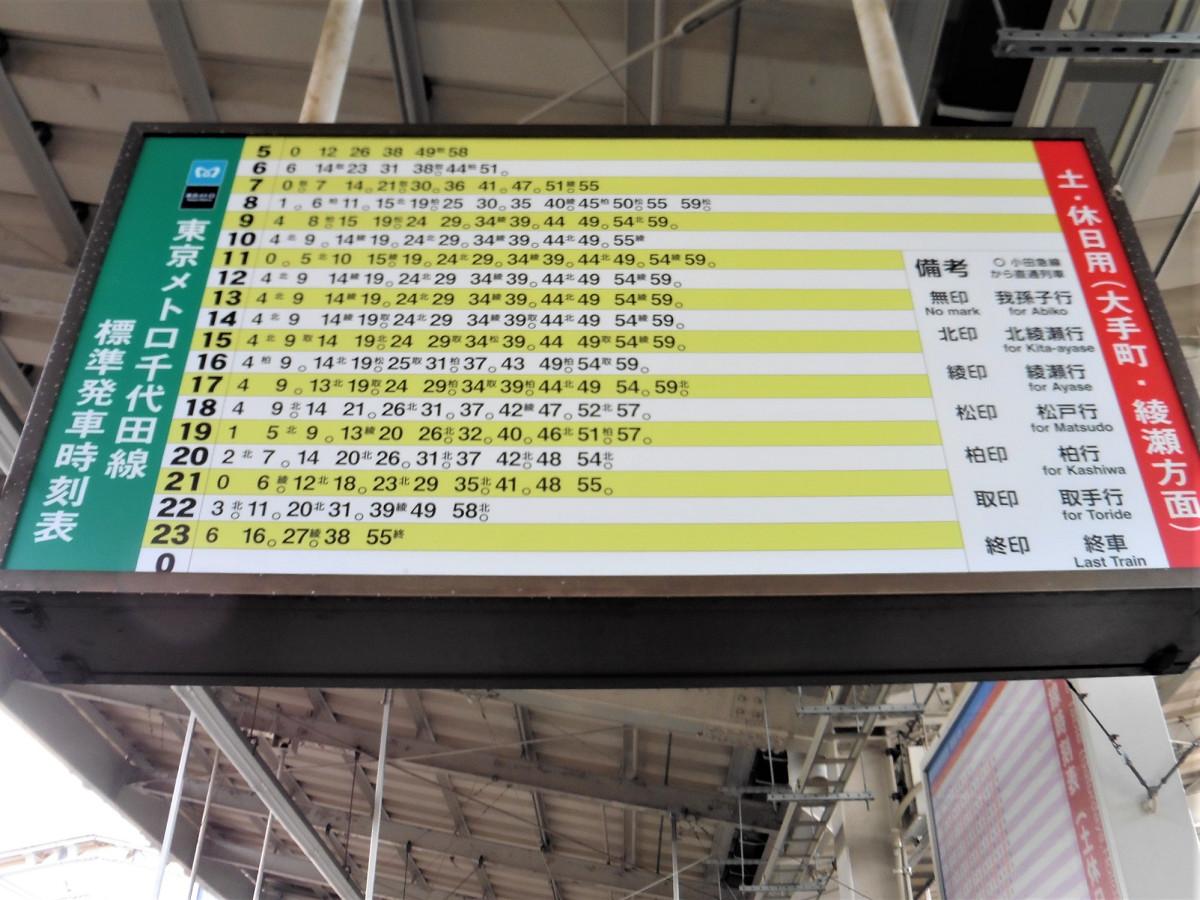 代々木上原駅、千代田線の時刻表(土・休日用)。北綾瀬行きは40本あり、うち30本が代々木上原始発です。